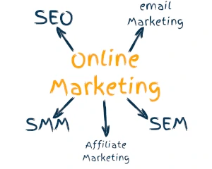 Online Marketing von OnlinePro